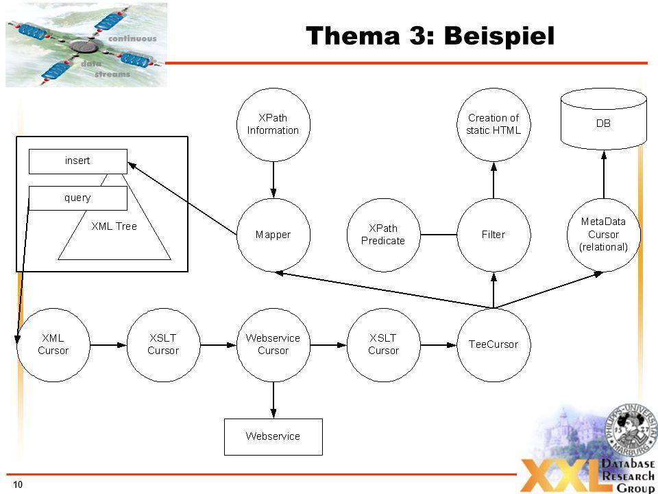 Thema 3: Beispiel