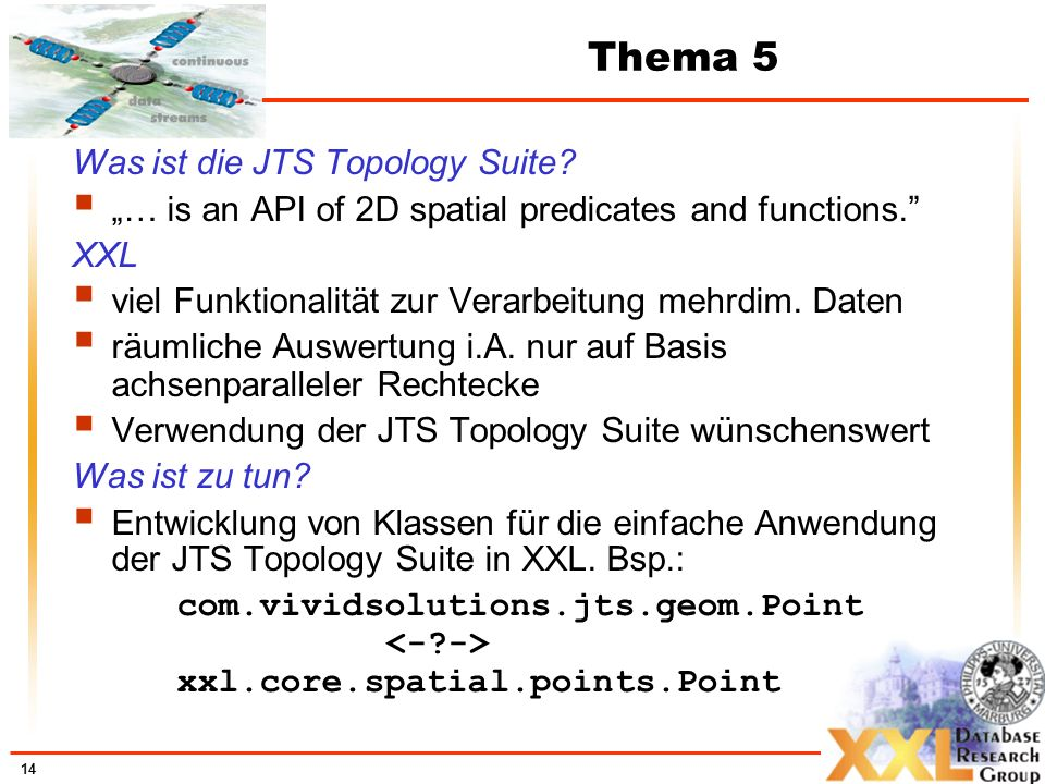 Thema 5 Was ist die JTS Topology Suite