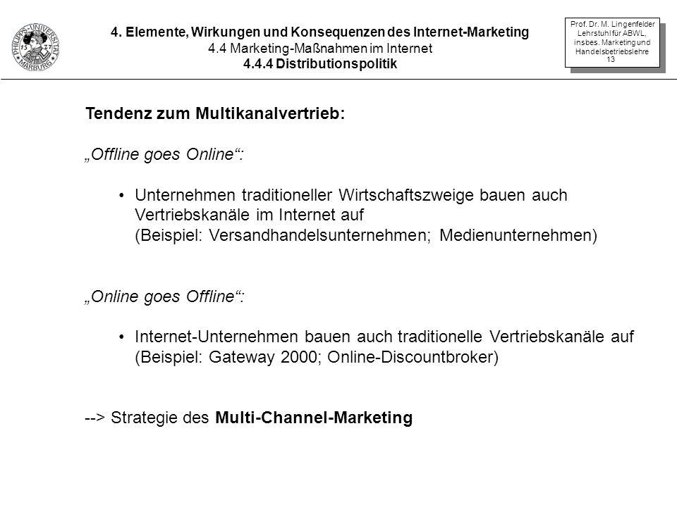 """Tendenz zum Multikanalvertrieb: """"Offline goes Online :"""