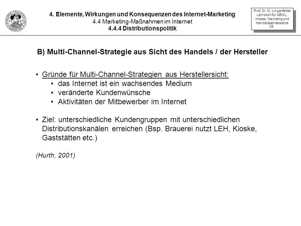 B) Multi-Channel-Strategie aus Sicht des Handels / der Hersteller