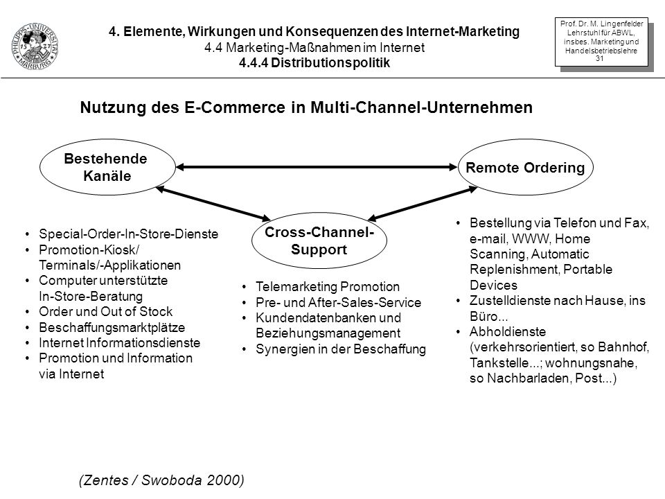 Nutzung des E-Commerce in Multi-Channel-Unternehmen