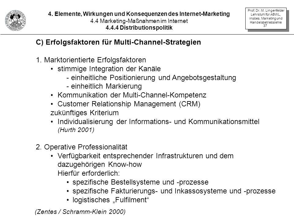 C) Erfolgsfaktoren für Multi-Channel-Strategien