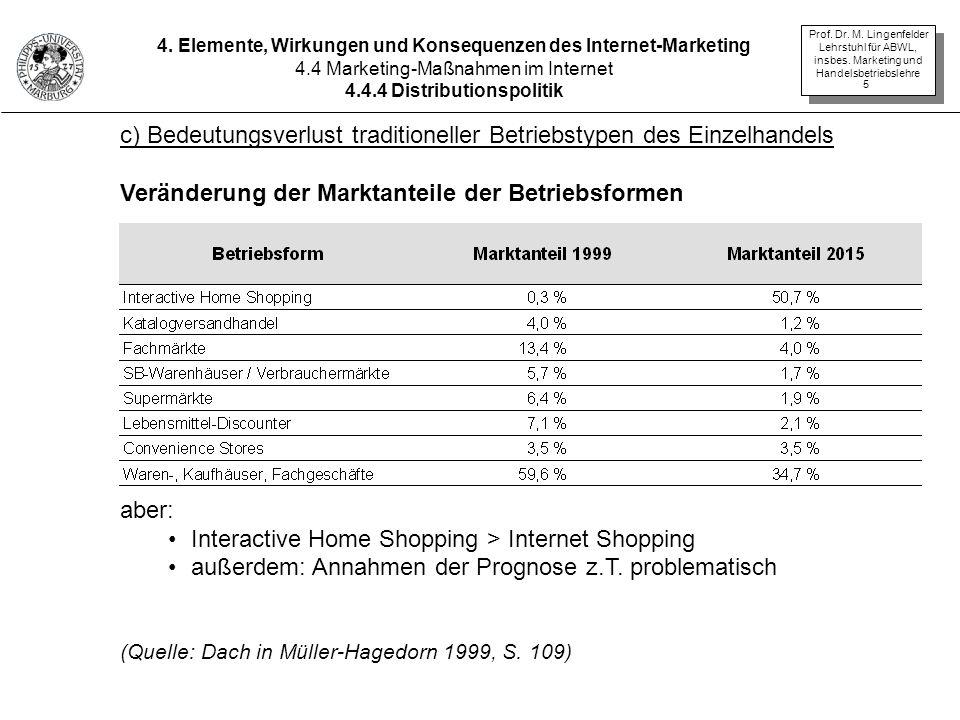 c) Bedeutungsverlust traditioneller Betriebstypen des Einzelhandels