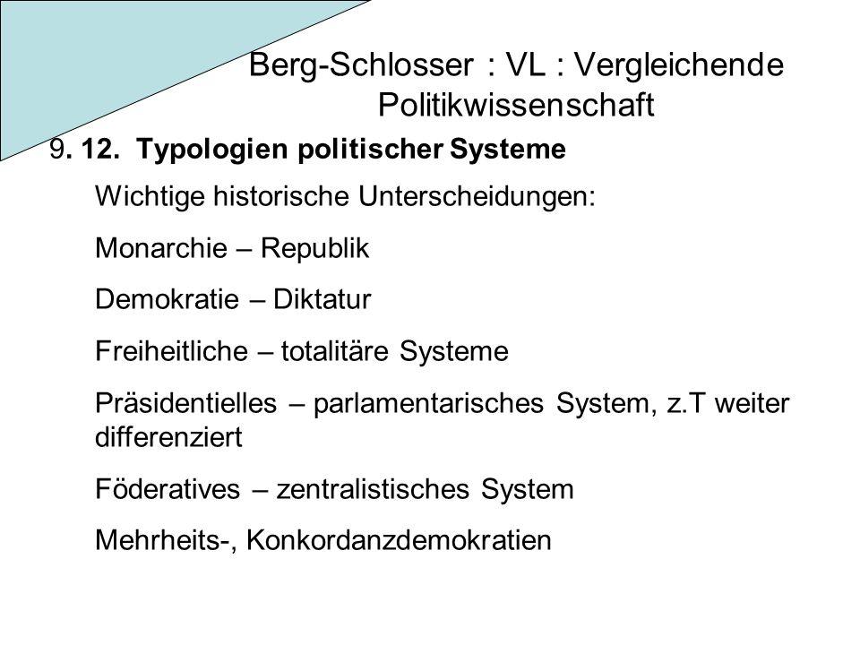 Berg-Schlosser : VL : Vergleichende Politikwissenschaft
