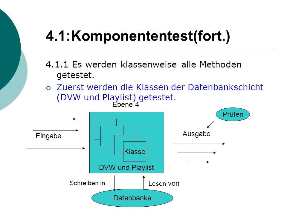 4.1:Komponententest(fort.)