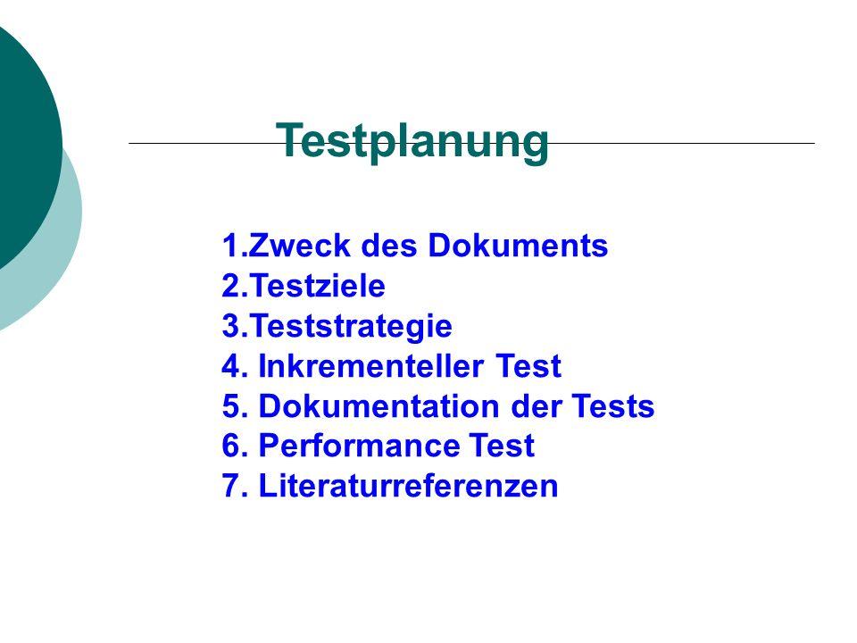 Testplanung 1.Zweck des Dokuments 2.Testziele 3.Teststrategie