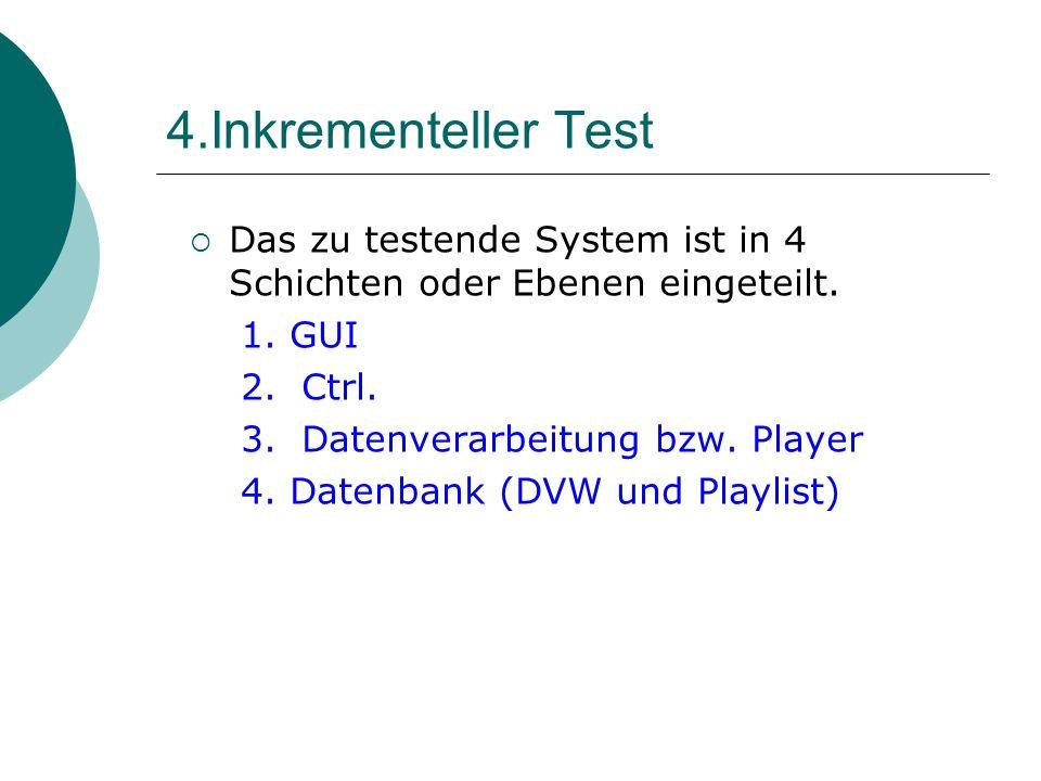 4.Inkrementeller Test Das zu testende System ist in 4 Schichten oder Ebenen eingeteilt. 1. GUI. 2. Ctrl.