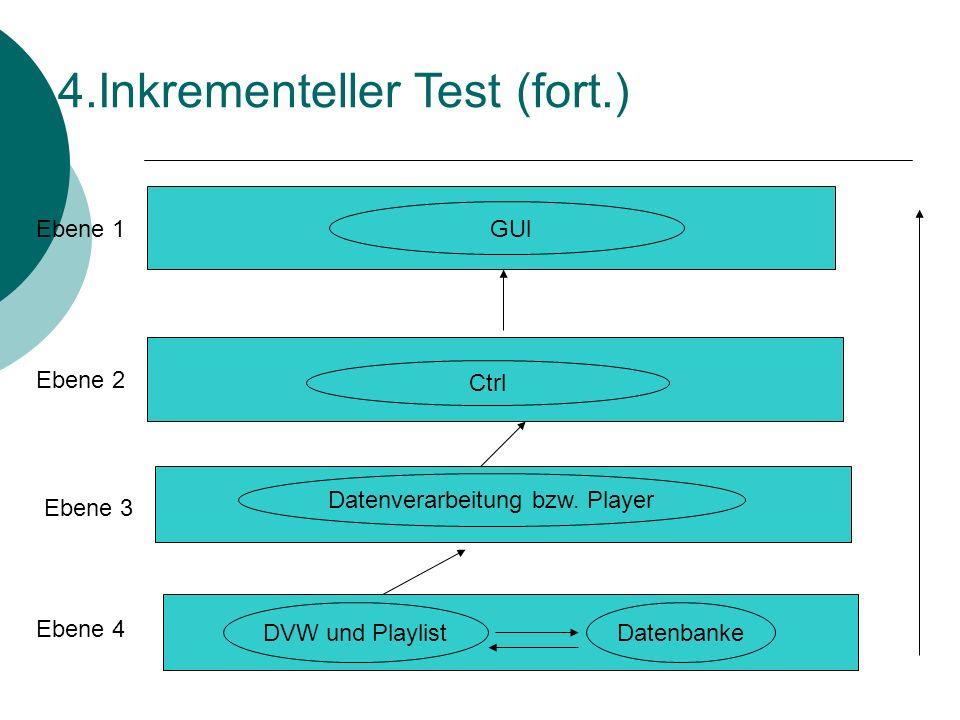 Datenverarbeitung bzw. Player