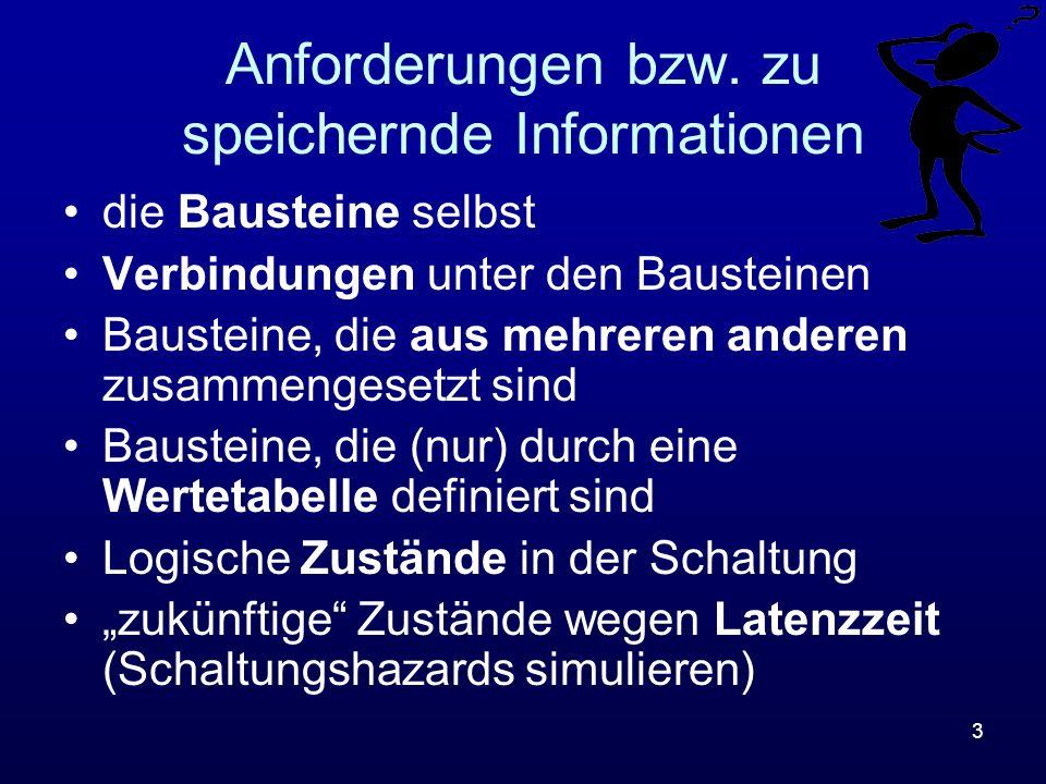 Anforderungen bzw. zu speichernde Informationen