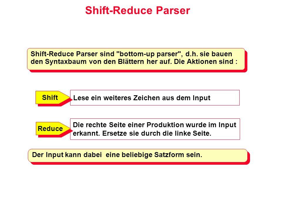 Shift-Reduce Parser Shift-Reduce Parser sind bottom-up parser , d.h. sie bauen den Syntaxbaum von den Blättern her auf. Die Aktionen sind :