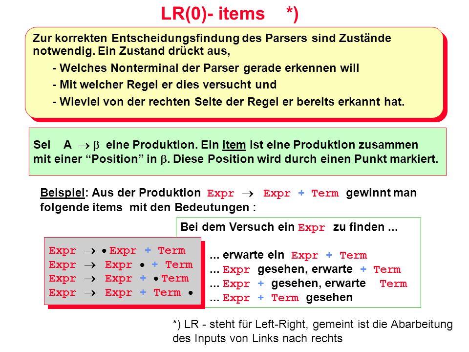 LR(0)- items *) Zur korrekten Entscheidungsfindung des Parsers sind Zustände notwendig. Ein Zustand drückt aus,