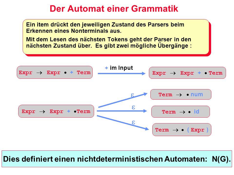 Der Automat einer Grammatik