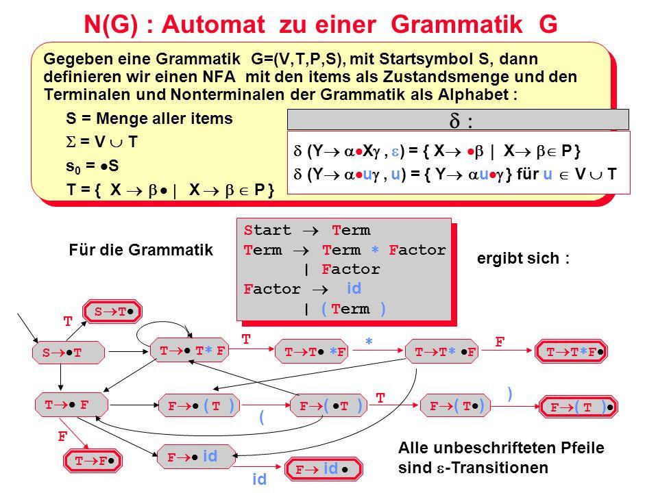 N(G) : Automat zu einer Grammatik G