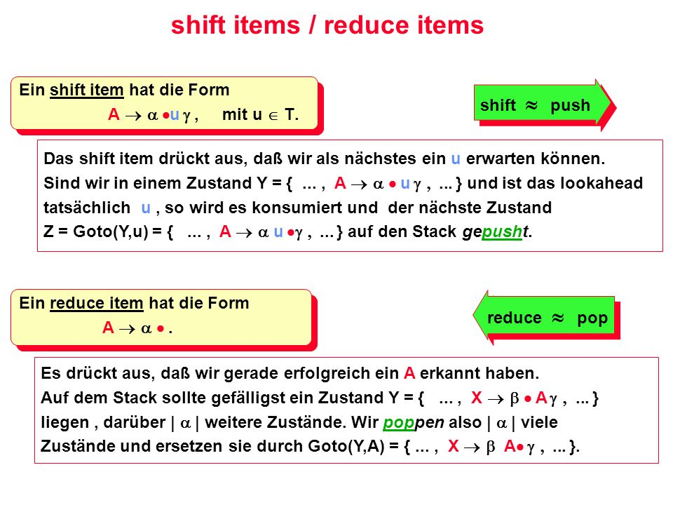 shift items / reduce items
