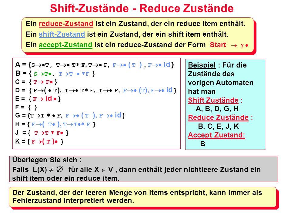 Shift-Zustände - Reduce Zustände
