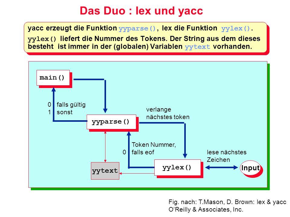 Das Duo : lex und yacc yacc erzeugt die Funktion yyparse(), lex die Funktion yylex().