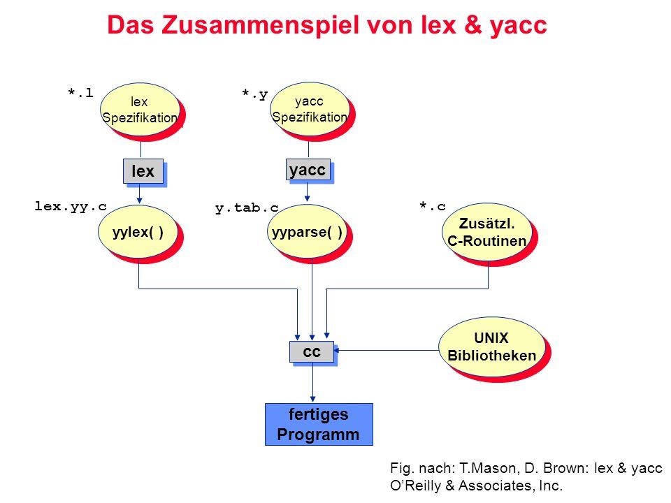 Das Zusammenspiel von lex & yacc