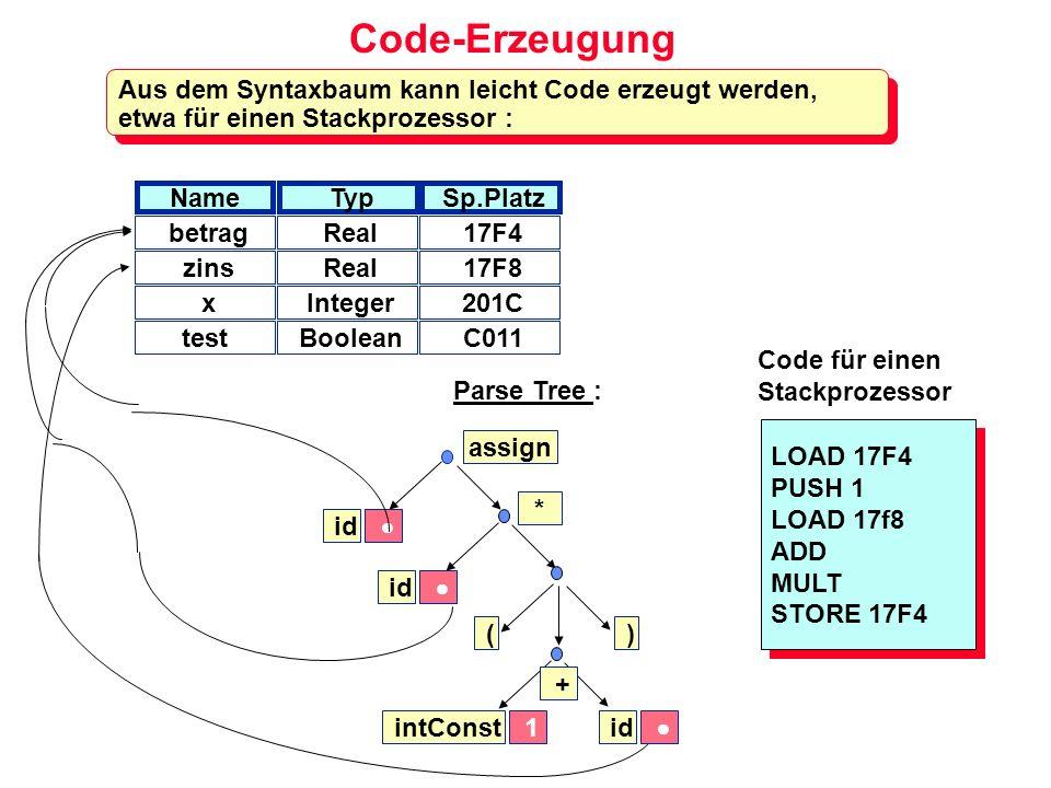 Code-Erzeugung Aus dem Syntaxbaum kann leicht Code erzeugt werden, etwa für einen Stackprozessor : betrag.