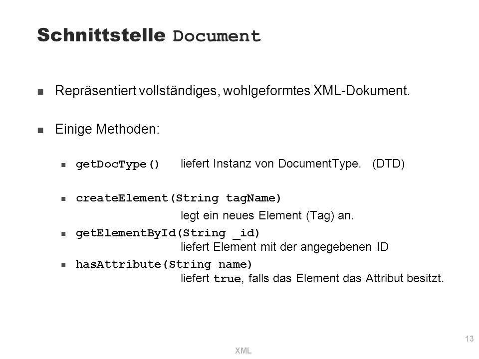 Schnittstelle Document