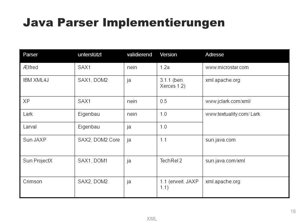 Java Parser Implementierungen