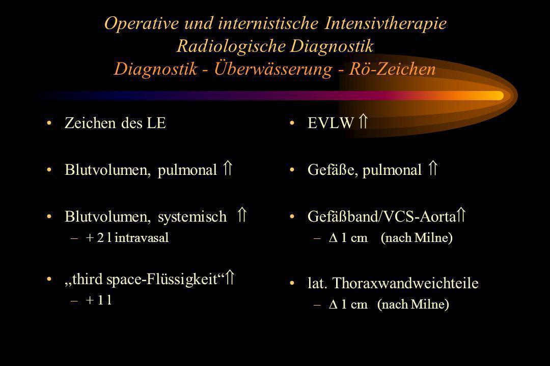 Operative und internistische Intensivtherapie Radiologische Diagnostik Diagnostik - Überwässerung - Rö-Zeichen