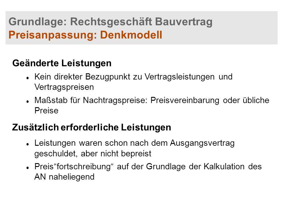 Grundlage: Rechtsgeschäft Bauvertrag Preisanpassung: Denkmodell