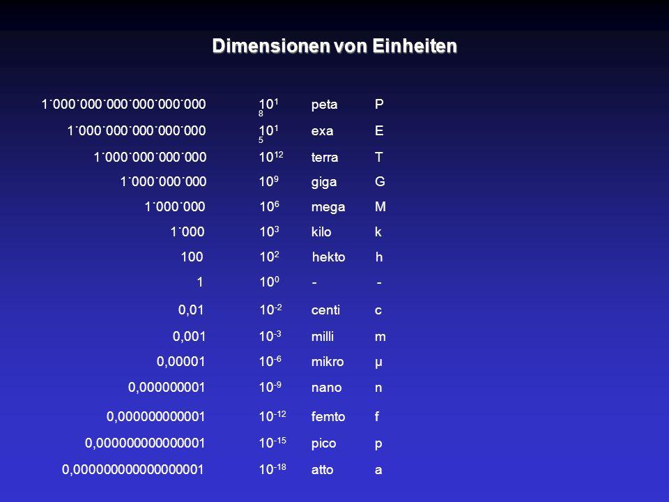 Dimensionen von Einheiten