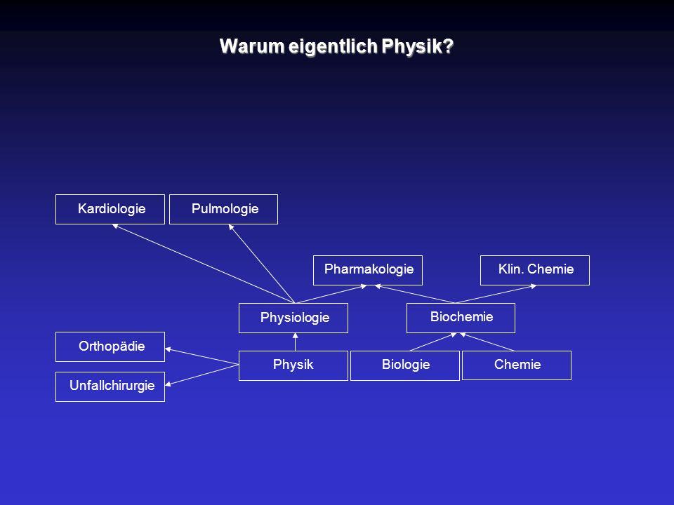 Warum eigentlich Physik