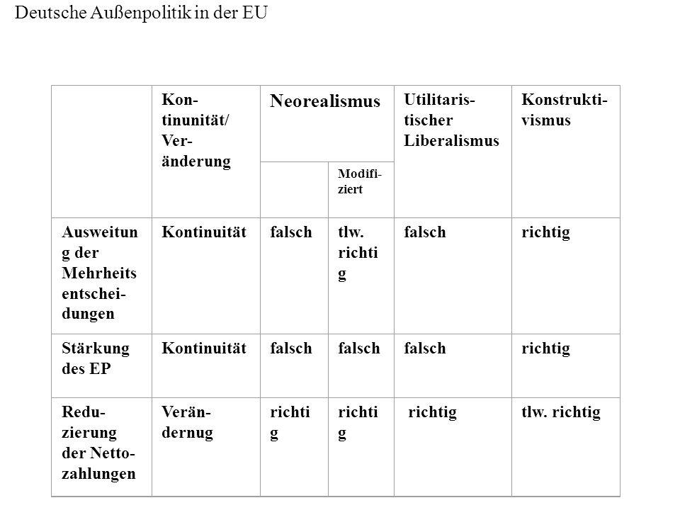 Deutsche Außenpolitik in der EU