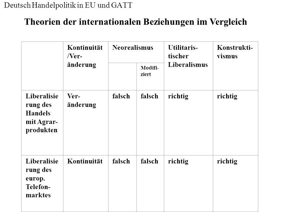 Deutsch Handelpolitik in EU und GATT