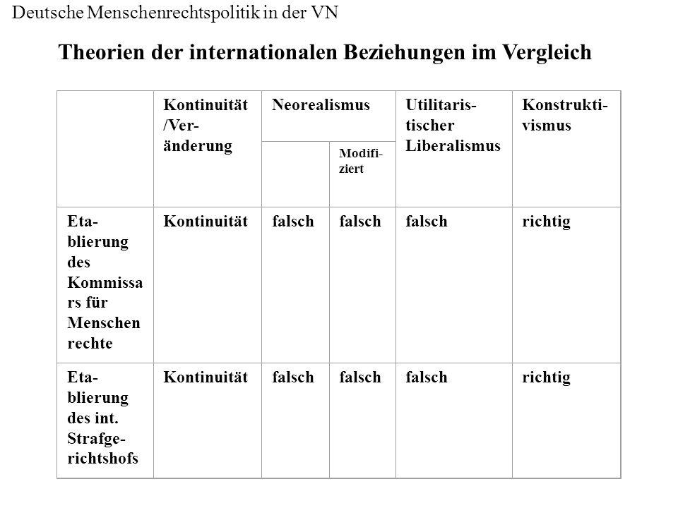 Deutsche Menschenrechtspolitik in der VN