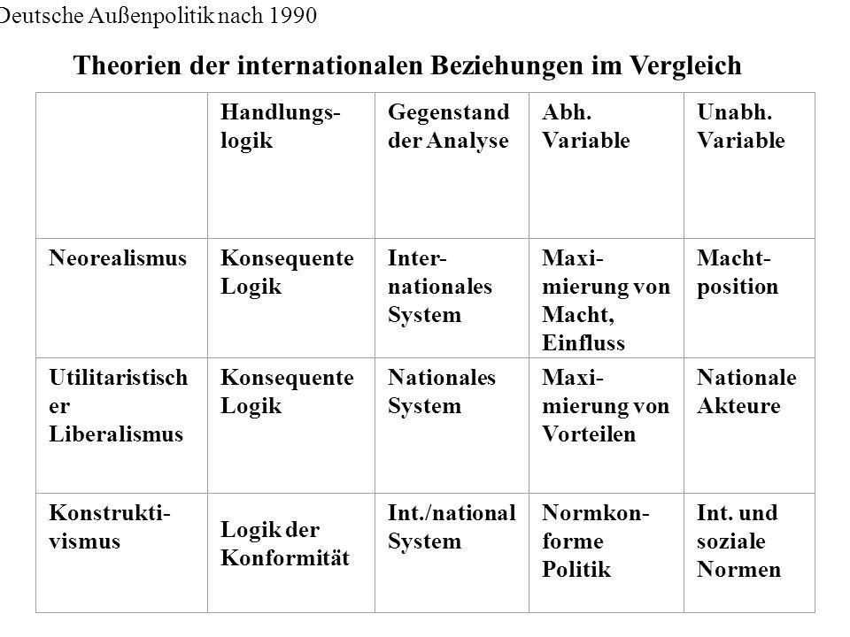 Deutsche Außenpolitik nach 1990