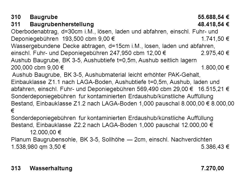 310 Baugrube 55.688,54 €311 Baugrubenherstellung 48.418,54 € Oberbodenabtrag, d=30cm i.M., lösen, laden und abfahren, einschl. Fuhr- und.