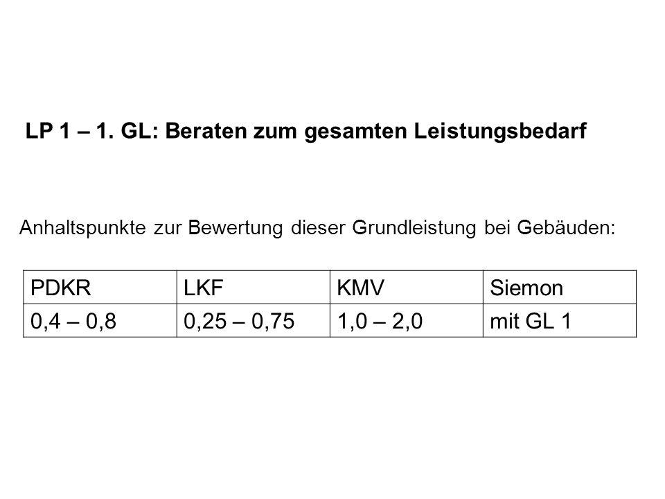 LP 1 – 1. GL: Beraten zum gesamten Leistungsbedarf PDKR LKF KMV Siemon