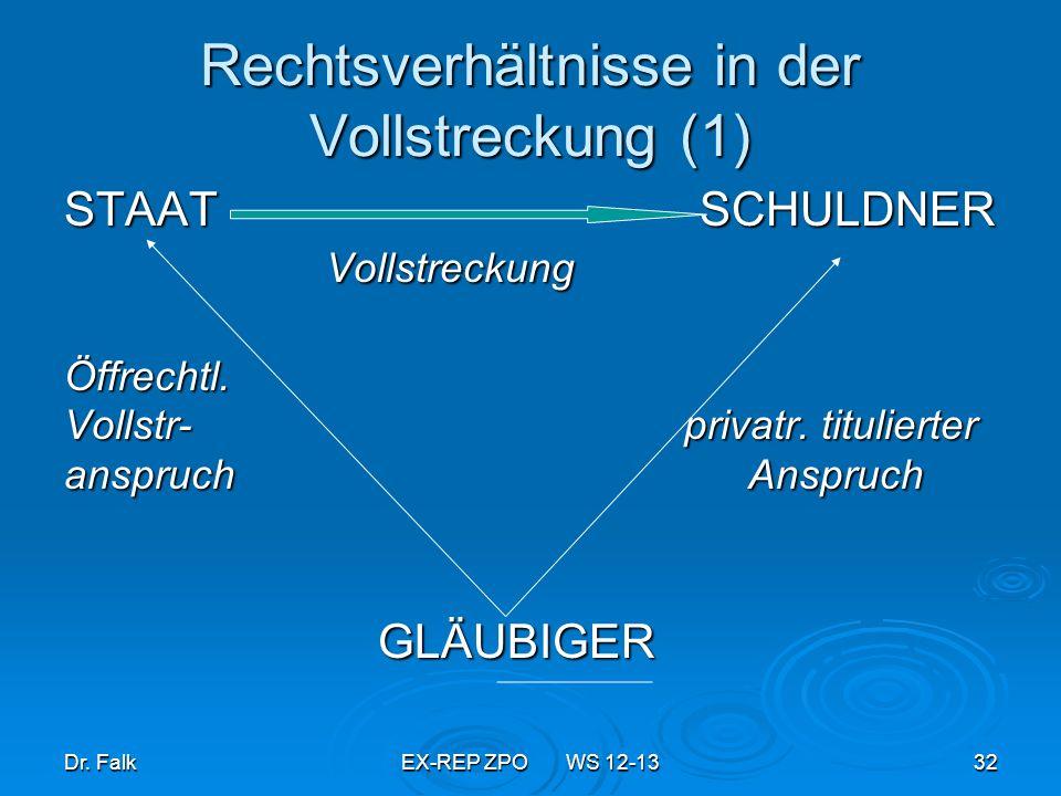 Rechtsverhältnisse in der Vollstreckung (1)