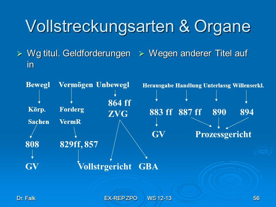 Vollstreckungsarten & Organe