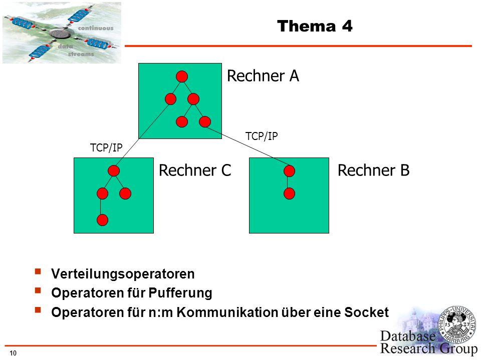 Thema 4 Rechner A Rechner B Rechner C Verteilungsoperatoren