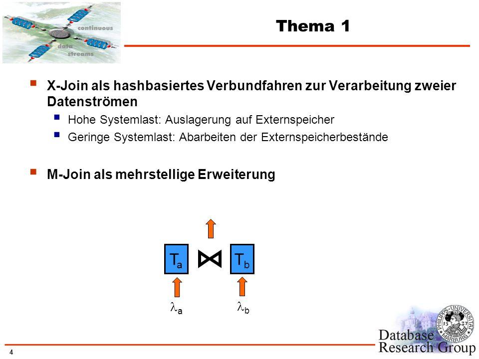 Thema 1 X-Join als hashbasiertes Verbundfahren zur Verarbeitung zweier Datenströmen. Hohe Systemlast: Auslagerung auf Externspeicher.