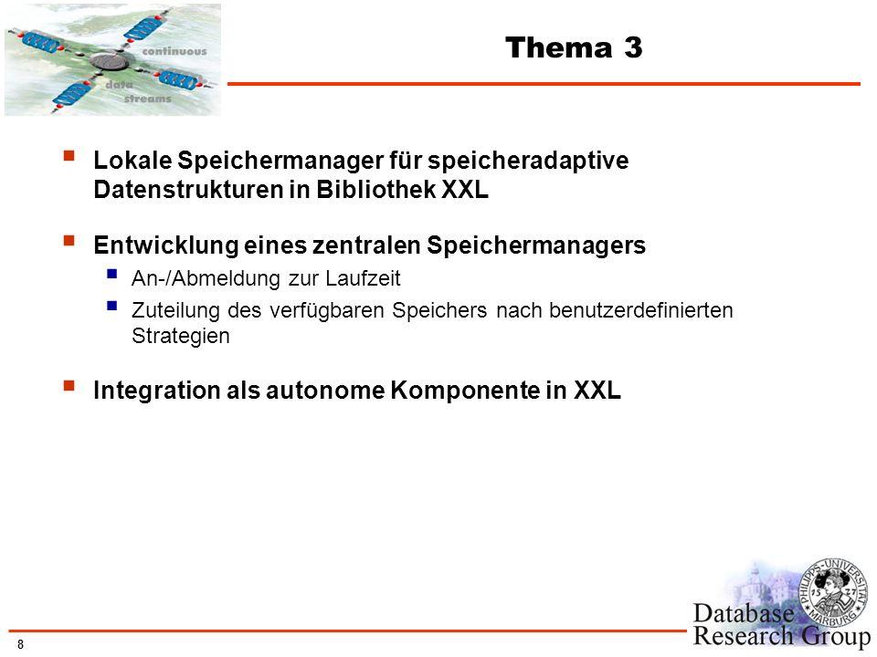 Thema 3 Lokale Speichermanager für speicheradaptive Datenstrukturen in Bibliothek XXL. Entwicklung eines zentralen Speichermanagers.