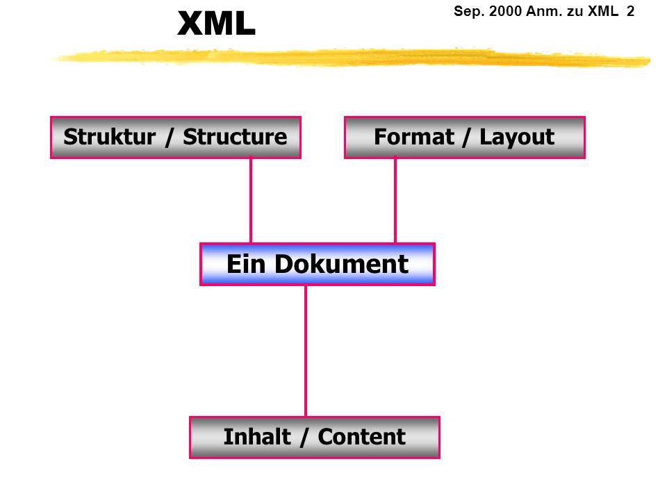 XML Struktur / Structure Format / Layout Ein Dokument Inhalt / Content