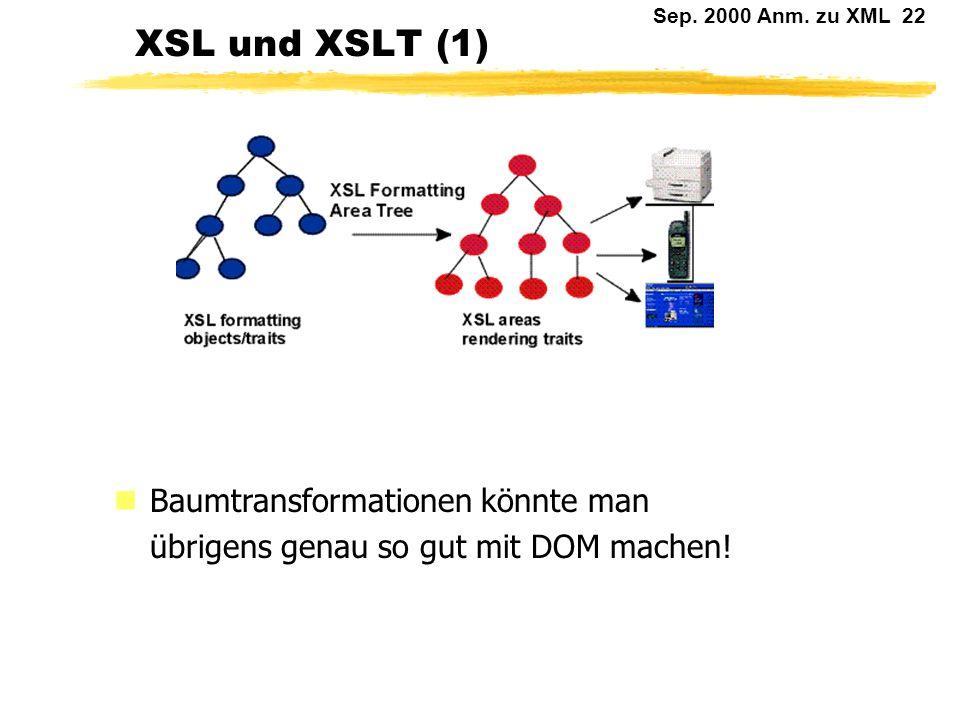 XSL und XSLT (1) Baumtransformationen könnte man übrigens genau so gut mit DOM machen!