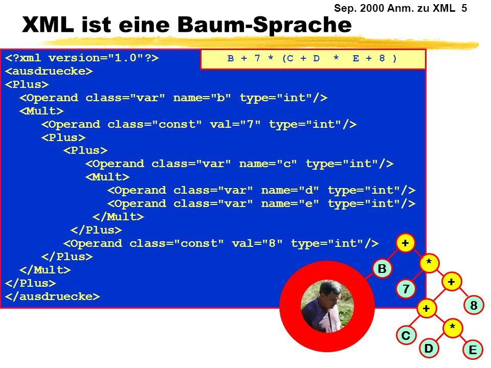 XML ist eine Baum-Sprache