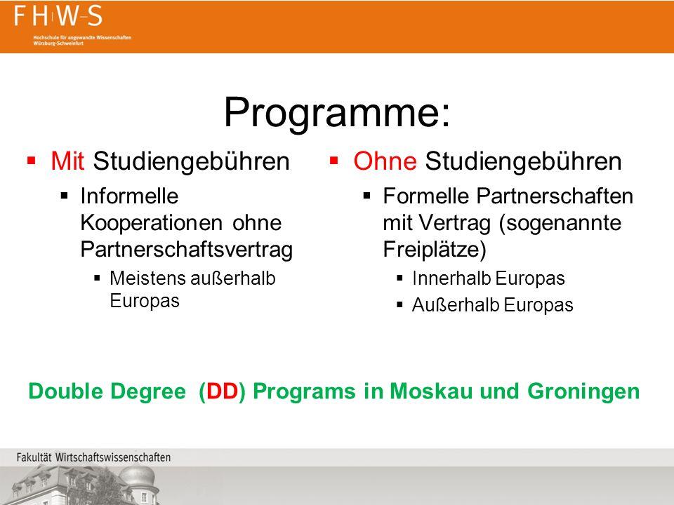 Programme: Mit Studiengebühren Ohne Studiengebühren