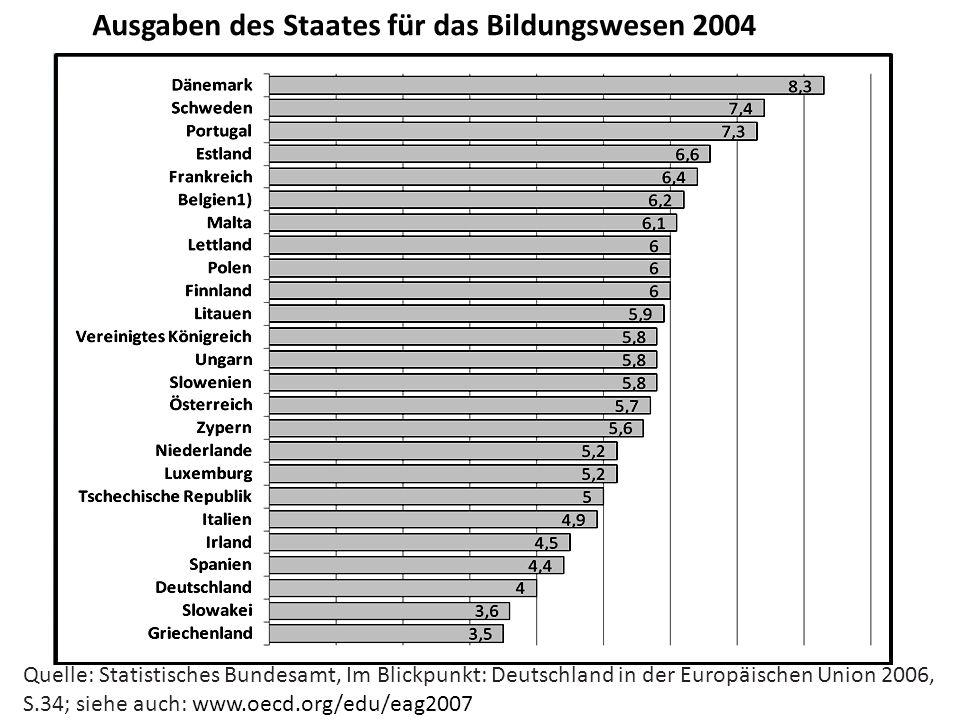 Ausgaben des Staates für das Bildungswesen 2004
