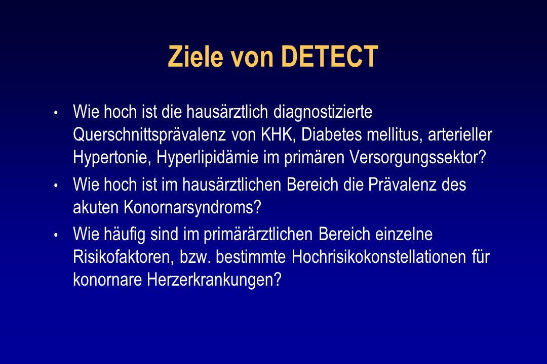 Ziele von DETECT