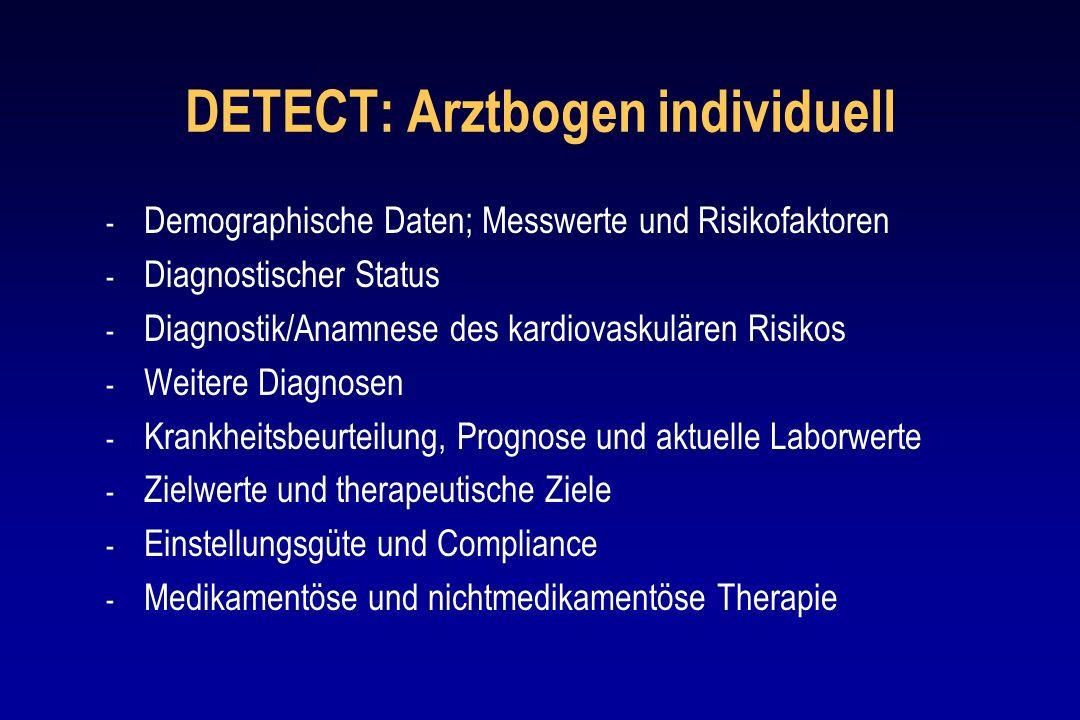 DETECT: Arztbogen individuell