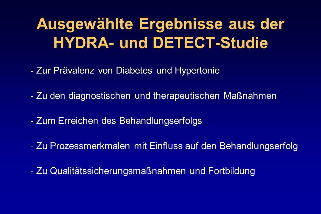 Ausgewählte Ergebnisse aus der HYDRA- und DETECT-Studie