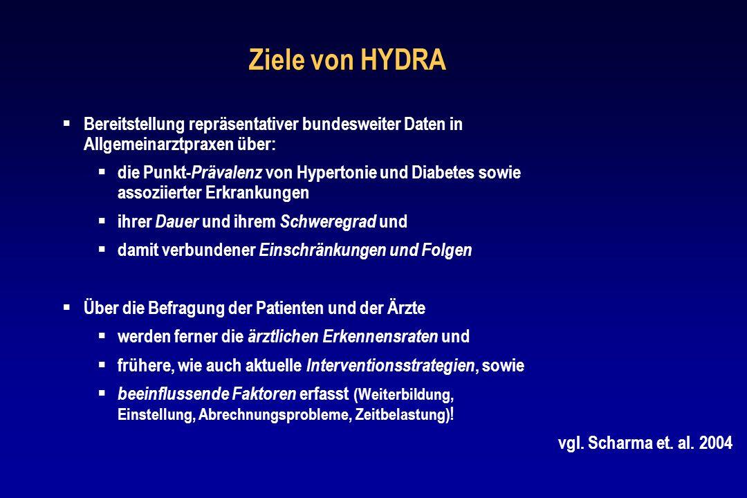 Ziele von HYDRA Bereitstellung repräsentativer bundesweiter Daten in Allgemeinarztpraxen über: