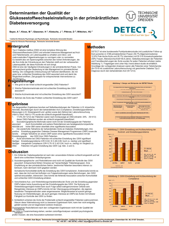 Determinanten der Qualität der Glukosestoffwechseleinstellung in der primärärztlichen Diabetesversorgung