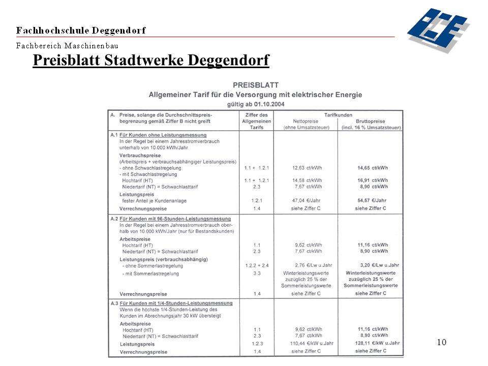 Preisblatt Stadtwerke Deggendorf
